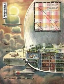 Propuesta rusa de colonia flotante en Venus