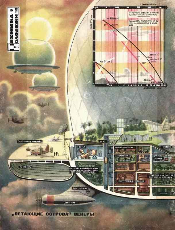Propuesta rusa de colonia flotante en Venus de los años 70