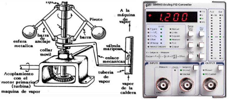 Controlador centrifugo