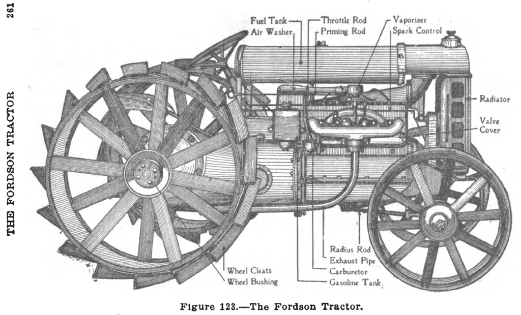 Tractor modelo Fordson